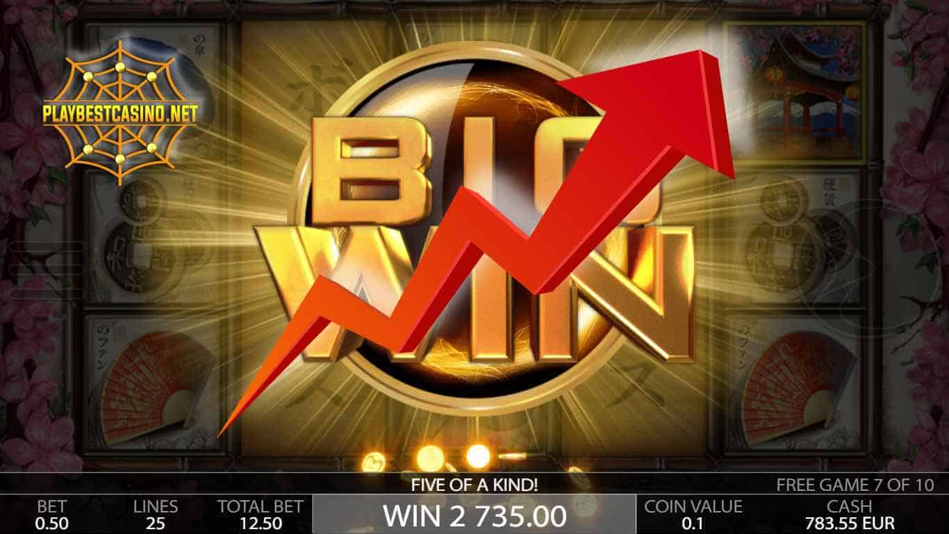 Slots volatility. What you need to know to win!